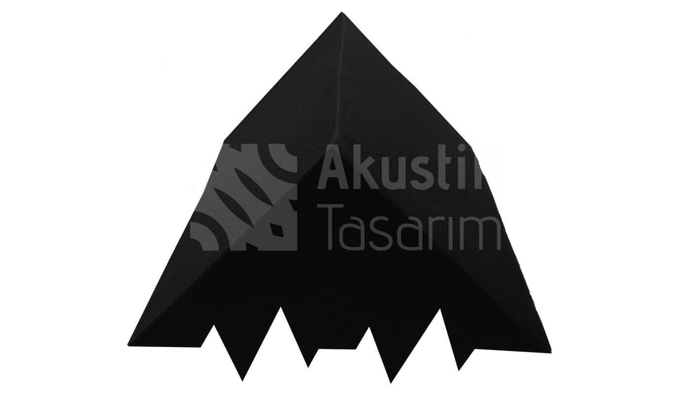 Bass Trap Akustik Sünger