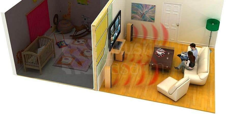 Oda Ses Yalıtımı