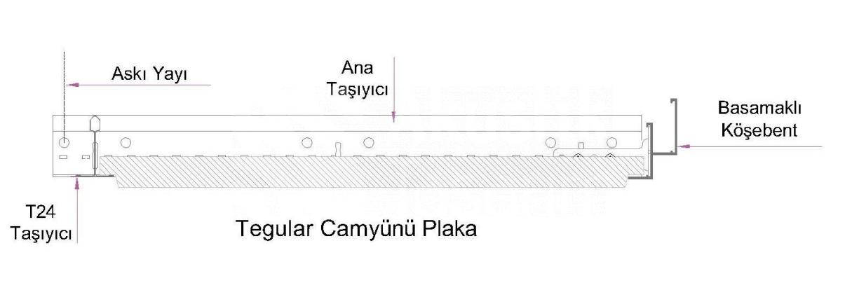 Akustik Asma Tavan Paneli